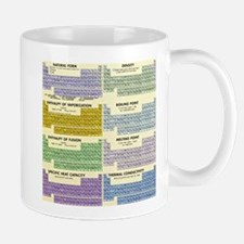 Unique Periodic table carbon Mug