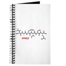 Janice name molecule Journal