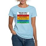 Homeland Insults Women's Light T-Shirt