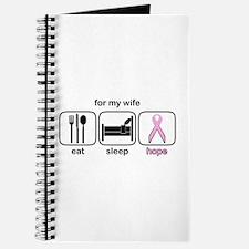 Wife ESHope BCA Journal