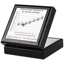 Pirates Solve Global Warming Keepsake Box