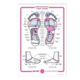 Reflexology Postcards