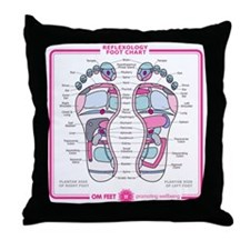 Cute Feet Throw Pillow