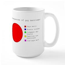 Consequences Mug
