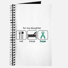 Daughter ESHope Ovaria Journal