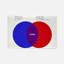 2-Cecilia Magnets