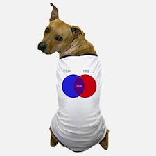 Unique Met your mother Dog T-Shirt