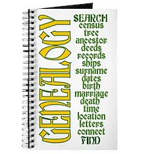 Genealogy List Journal
