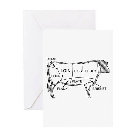 Beef Diagram Greeting Card