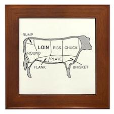 Beef Diagram Framed Tile