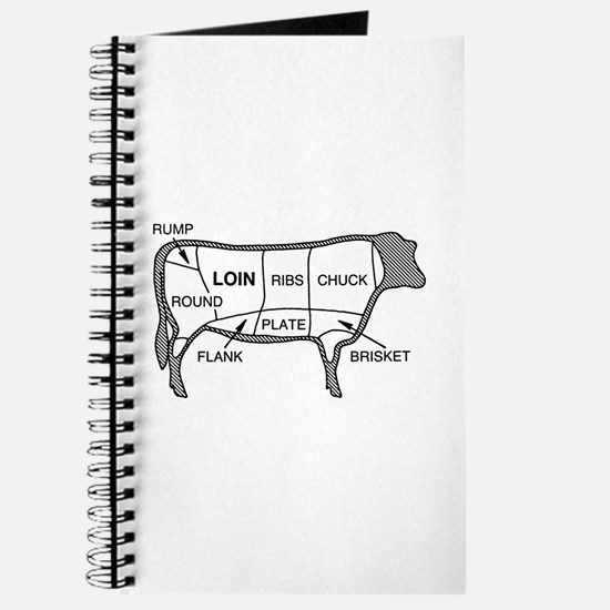 Beef Diagram Journal