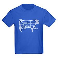 Beef Diagram T