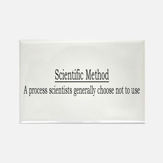 Sci. Method Def. Rectangle Magnet