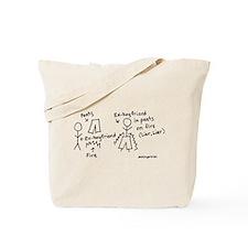 Liar, Liar Tote Bag