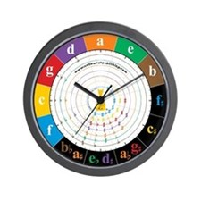 Minor Circle of Fifths Wall Clock