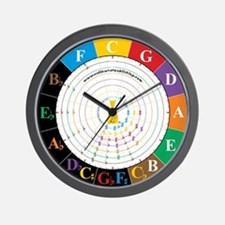 Major Circle of Fifths Wall Clock