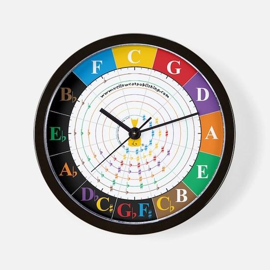 Major Circle of Fifths Wall Clock