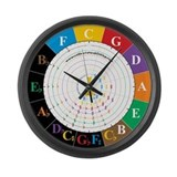 Circle of fifths Giant Clocks