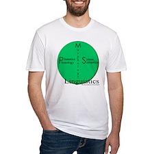 Shirt (linguistics, PMS)