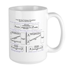 Nmap Idle Scan Hacking Mug