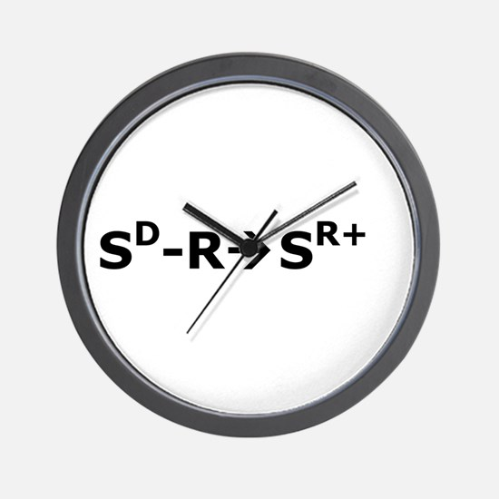 Funny Analysis Wall Clock