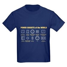 Power Sockets of the World T