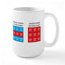 Juiced Hitters Chart Mug