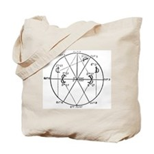 Blade Positions Tote Bag