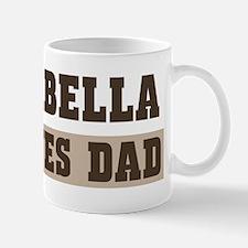 Isabella loves dad Mug