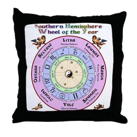 Celtic Pagan Wheel Throw Pillow