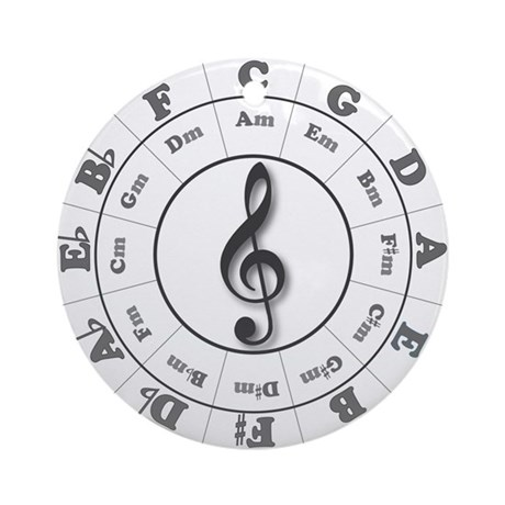 Grayscale Circle of Fifths Keepsake (Round)