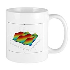 pdepicture Mugs