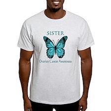 Cure Ovarian Cancer -- Ovarian Cancer Awareness Li