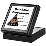 Four Basic Food Groups Keepsake Box