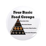 "Four Basic Food Groups 3.5"" Button"