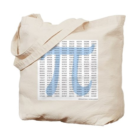 Pi to 1001 Digits Tote Bag