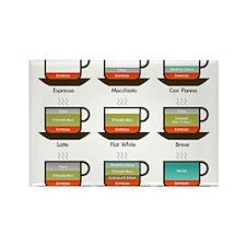 Cute Espresso Rectangle Magnet
