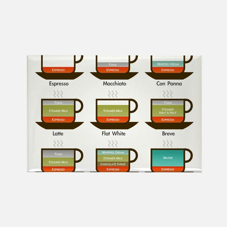 Cute Infographic Rectangle Magnet