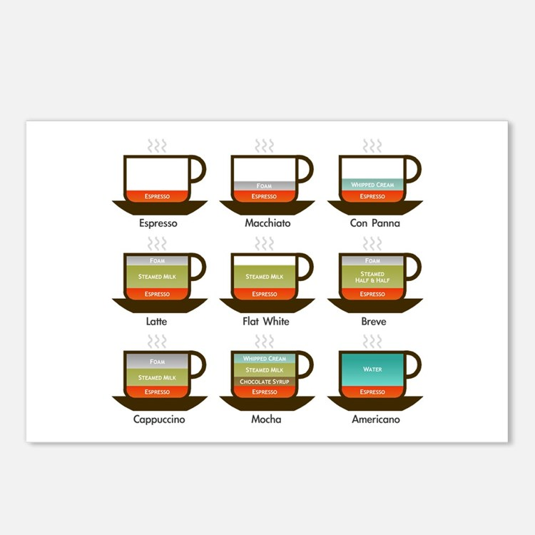 Cute Coffee Postcards (Package of 8)