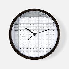 Cute Latin Wall Clock