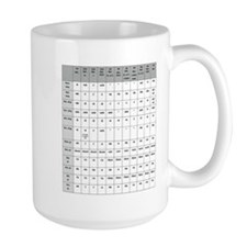NounEndingstransp Mugs