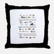 Fishin Definition Throw Pillow