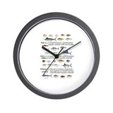Deep sea fishing Basic Clocks