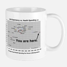 'Healthcare Spending' Mug