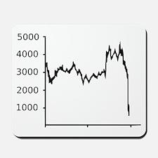 Stock Market - Recession Mousepad