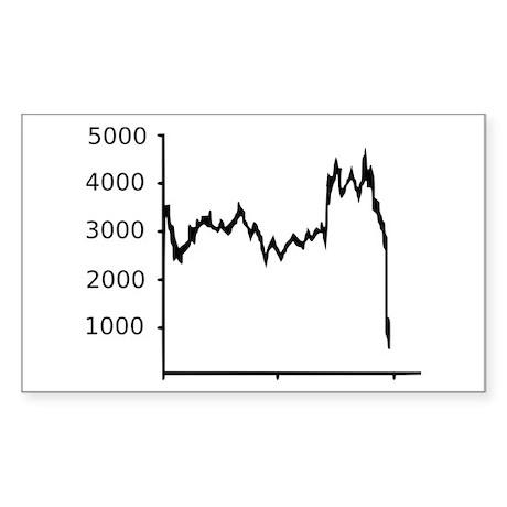 Stock Market - Recession Rectangle Sticker