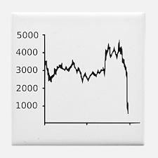 Stock Market - Recession Tile Coaster