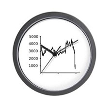 Stock Market - Recession Wall Clock