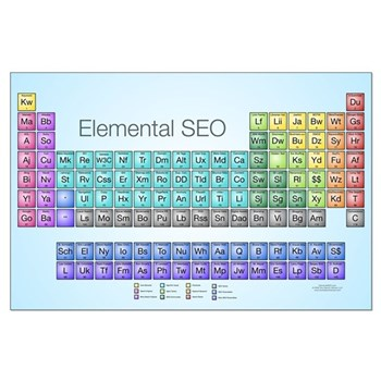 Elemental SEO Large Poster
