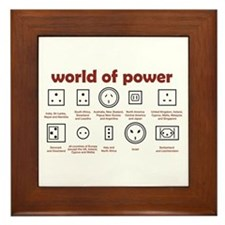 World of Power Framed Tile